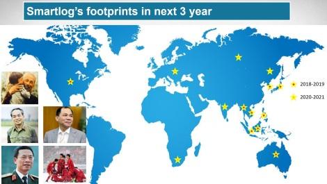 Smartlog footprint
